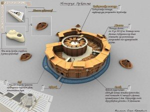 Современная реконструкция аркаима