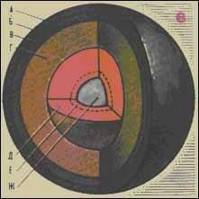 "Рис. 6. Геосферы ""твердой"" Земли: А - земная кора, Б - верхняя мантия, В - астеносфера, Г - нижняя мантия, Д - внешнее ядро, Е - переходная зона, Ж - внутреннее ядро (субъядро)."