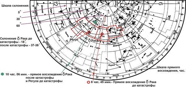 Ил. 45 Фрагмент современной карты неба с выделенными зодиакальными созвездиями Льва, Рака и Близнецов
