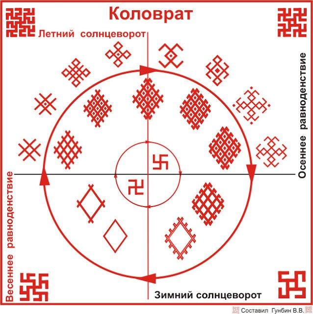 Коловрат (2)