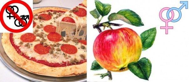 Гомосексуализм и Живая еда