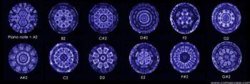 Такие «отпечатки» на воде — цимаглифы — оставляют разные аккорды Фото: Sonic Age