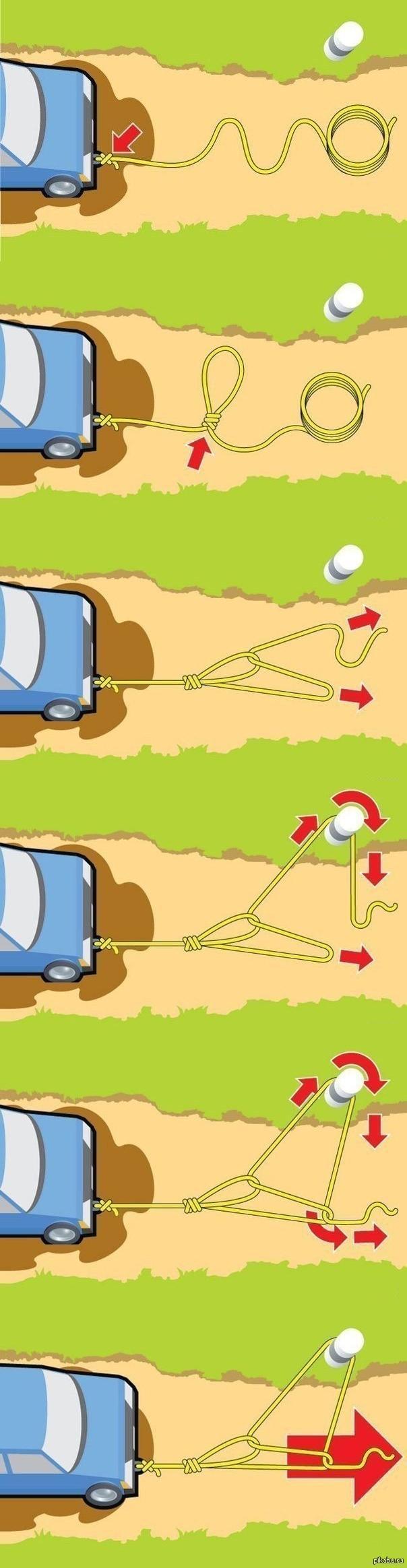 Чем вытягивать машину своими руками
