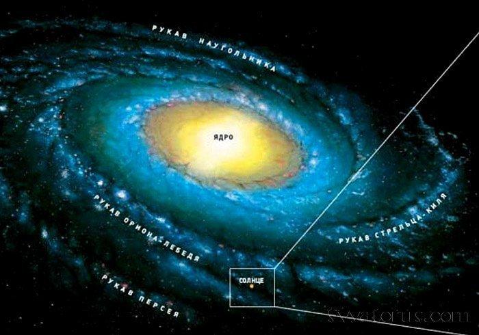 1382007017_1309898696_solntse-v-galaktike