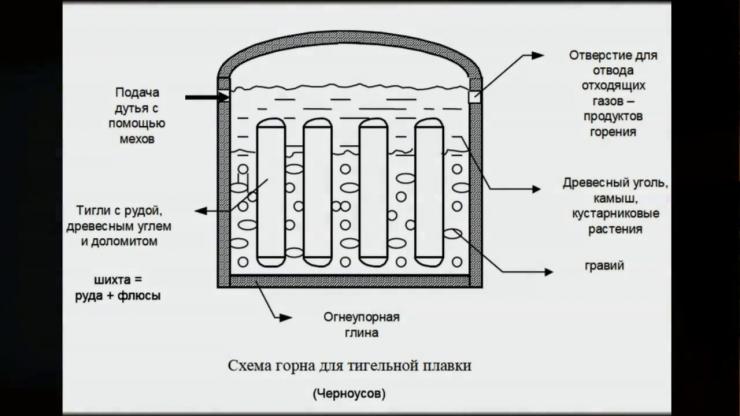 Металлургия - ДАР БОГОВ (2016)