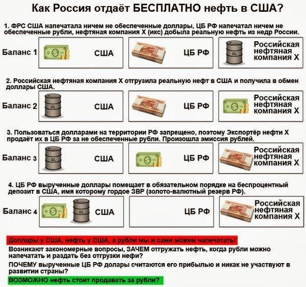 УРА-Путинизм - в болоте ЗЛАто (2)