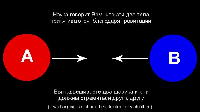 Гравитация и Левитация (2)
