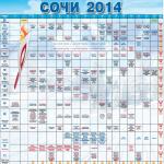 Расписание олимпиады в Сочи 2014 Плакат