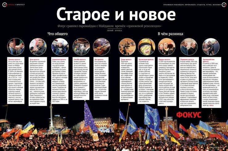 Изнанка Евромайдана 3 (2)