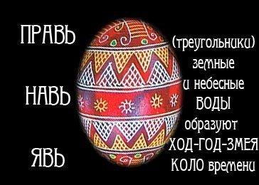 Зачем на пасху красят яйца википедия