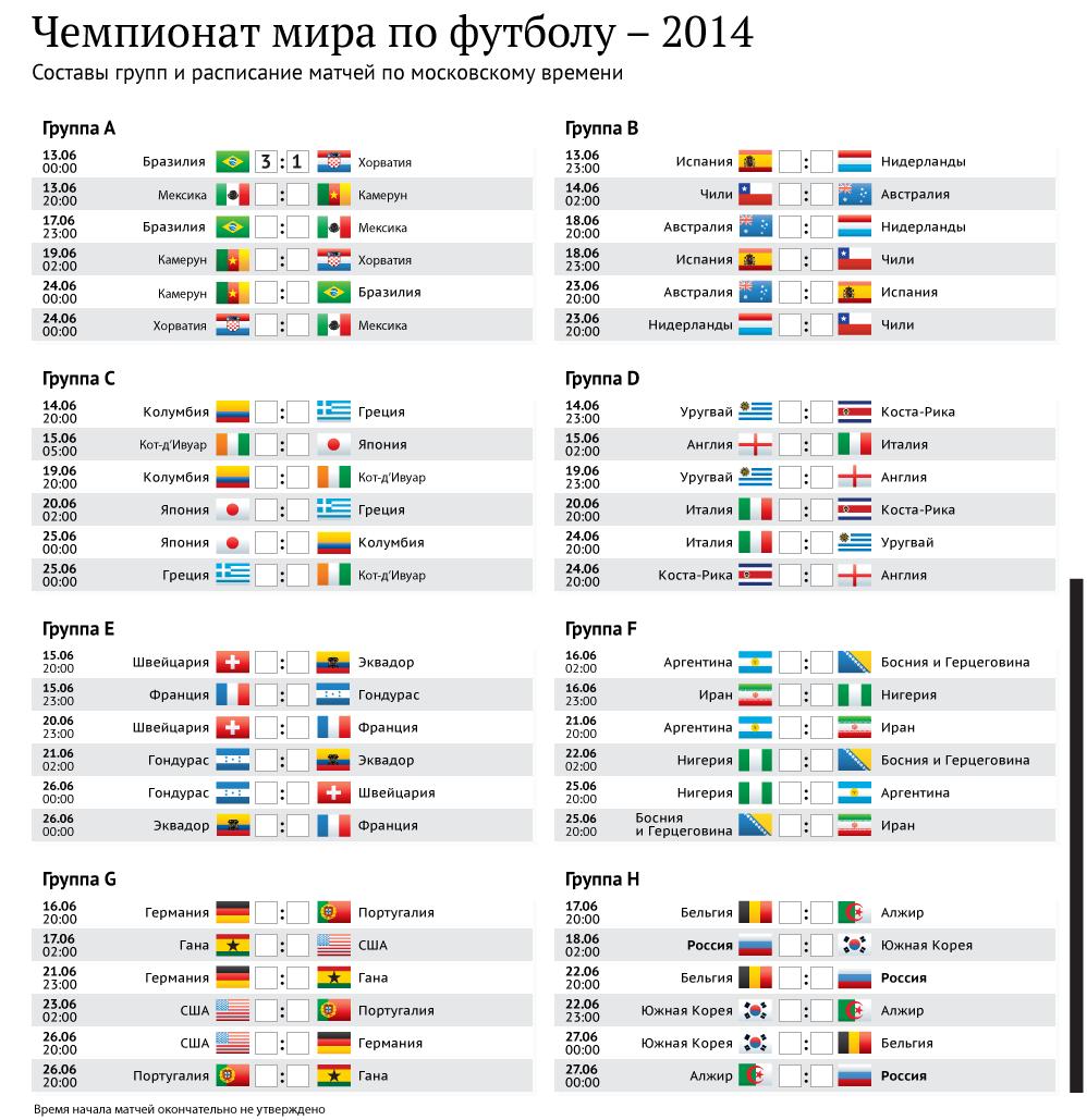 Таблица чм 2014 по футболу [PUNIQRANDLINE-(au-dating-names.txt) 46