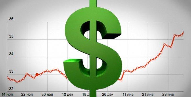 Почему растет на мировом рынке доллар и евро