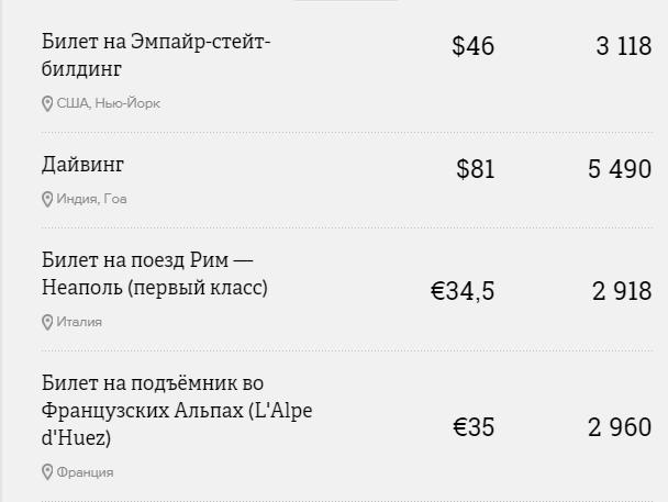 screenshot-www.the-village.ru 2014-12-19 16-27-15