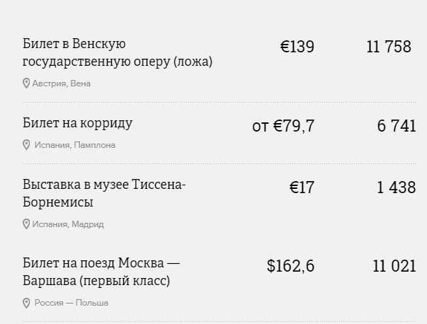 screenshot-www.the-village.ru 2014-12-19 16-27-48