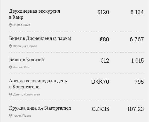 screenshot-www.the-village.ru 2014-12-19 16-28-11