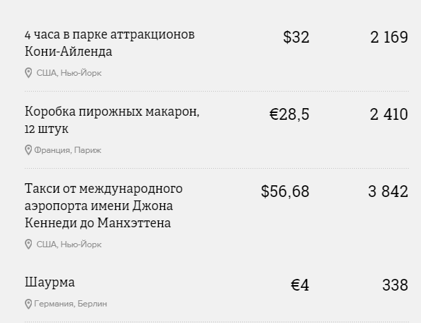 screenshot-www.the-village.ru 2014-12-19 16-28-31