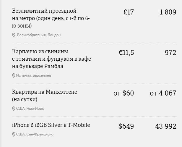 screenshot-www.the-village.ru 2014-12-19 16-28-52