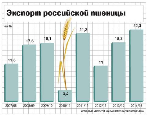 default-1ubl