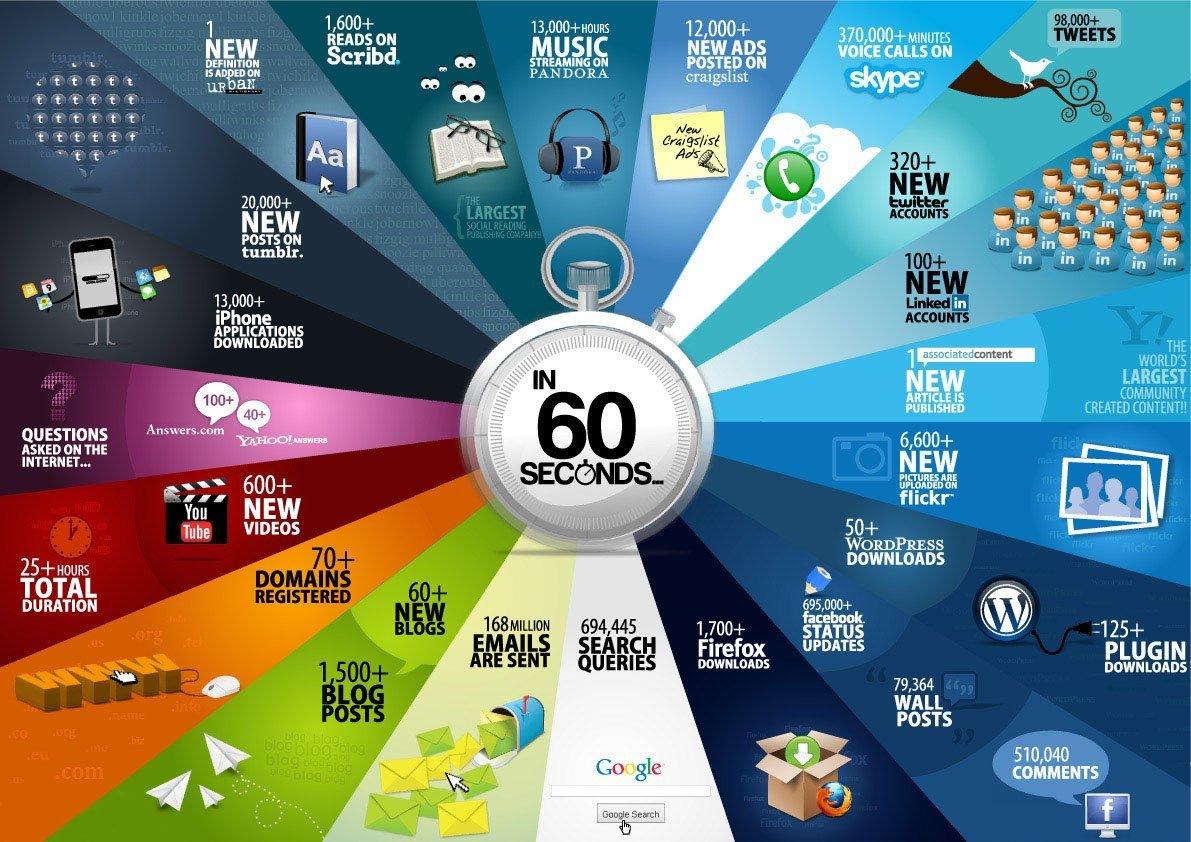 Social-Media-Marketing-Infographic-Large