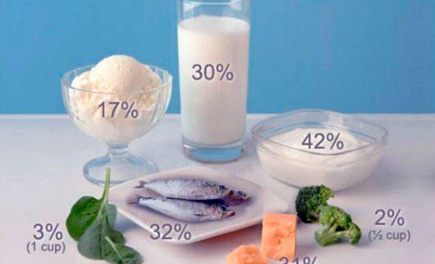 produkty-soderzhashchie-kaltsij