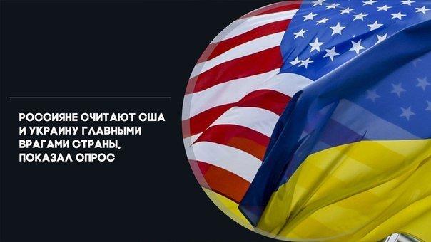 Даже больший враг, чем ИГИЛ: россияне показали свое истинное отношение к Украине – результаты опроса