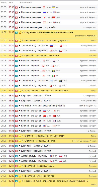 Олимпиада 2018 Пхенчхан в Корее: Календарь расписание соревнований на сегодня 18.02.2018 — московское время