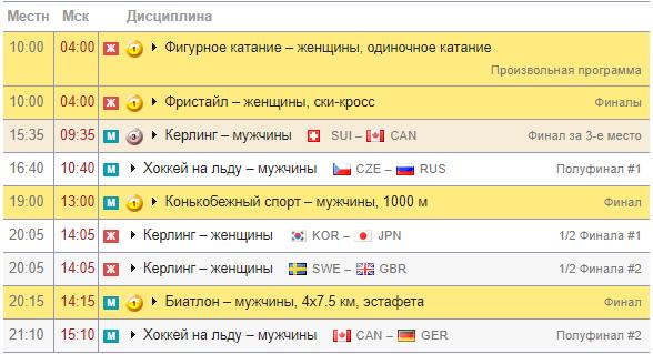 Олимпиада 2018 Пхенчхан в Корее: Календарь расписание соревнований на сегодня 23.02.2018 — московское время