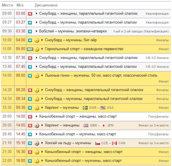 Олимпиада 2018 Пхенчхан в Корее: Календарь расписание соревнований на сегодня 24.02.2018 — московское время