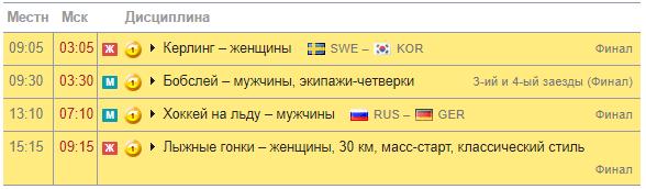 Медальный зачет Олимпиада 2018 - 25.02.2018 Пхенчхан - На каком месте Россия? Сколько золота у России?