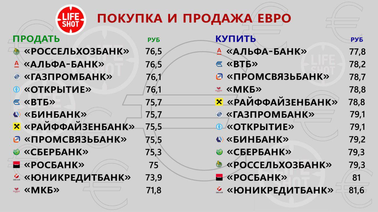 конвертер валют онлайн гривна к рублю на сегодня сбербанк микрозайм пенсионерам на карту сбербанка