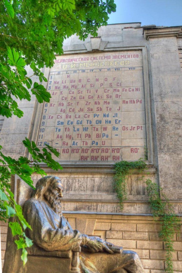 Засекреченные разделы таблицы Менделеева