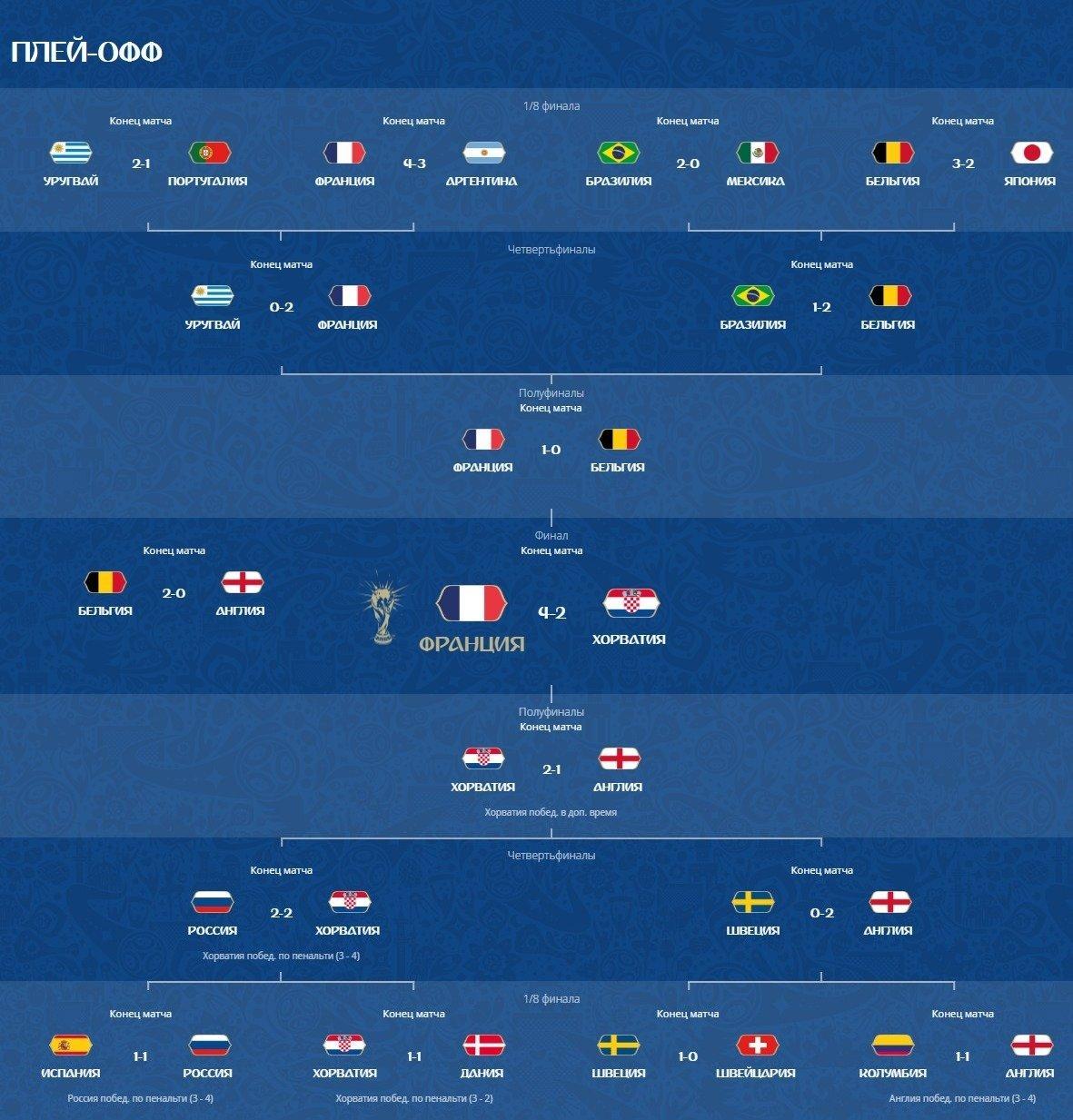 Чемпионат перу по футболу 2014 2019 турнирная таблица результаты [PUNIQRANDLINE-(au-dating-names.txt) 36