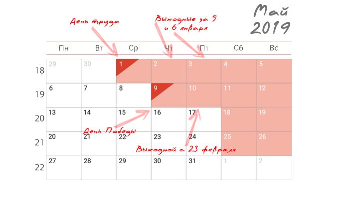 календарь на май 2019 - майские праздники как работаем